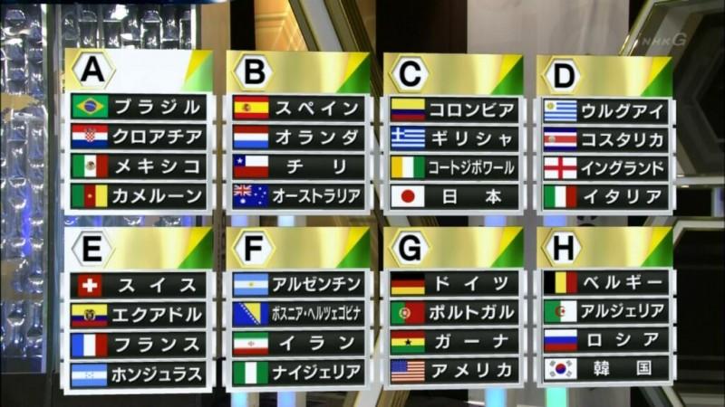 各国の抽選結果