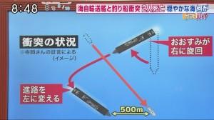 海自輸送艦と釣り船の衝突事故2