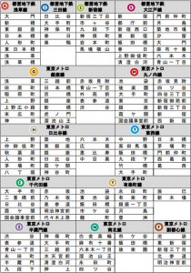 東京地下鉄、無料、Wi-Fi、利用駅